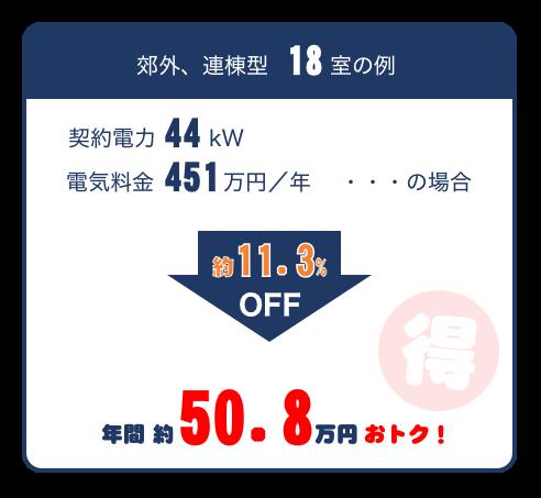 電気料金低減例(郊外、連棟型、18室)